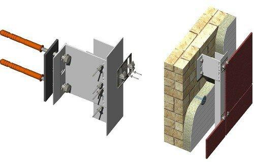 профиль для вентилируемых фасадов